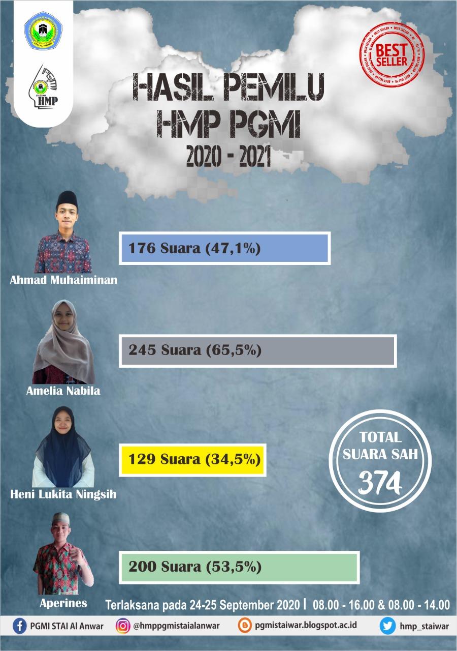 Aperines - Amelia Pimpin HMP PGMI 2020/2021