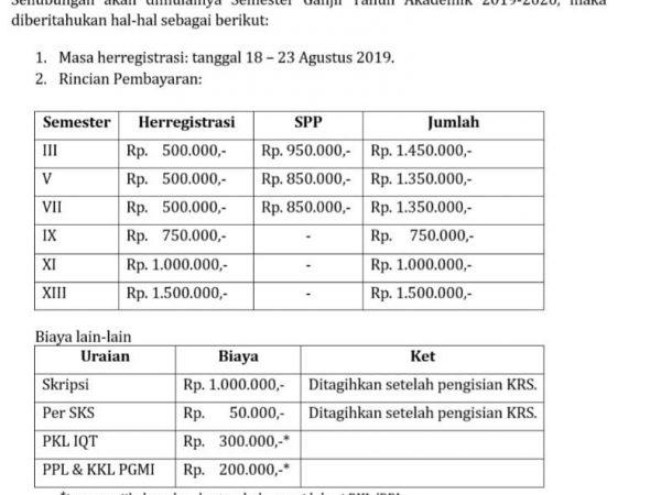 Registrasi Semester ganjil Tahun Akademik 2019/2010