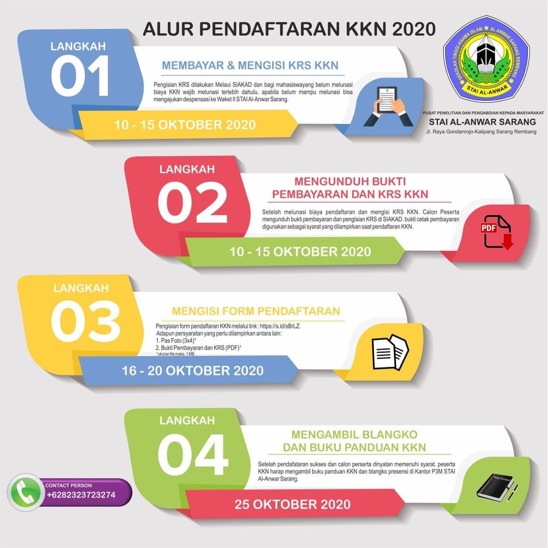 Alur Pendaftaran KKN 2020